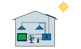 solar-home-system